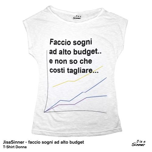 J is a Sinner - budget